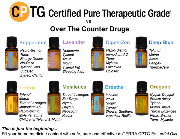 doTERRA-Family-Physician